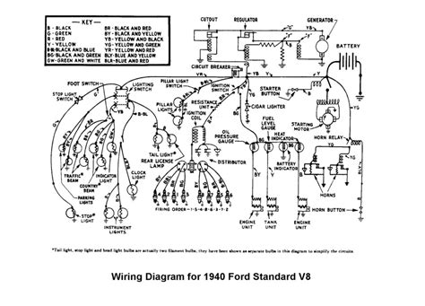 46 Chevy Sedan Wiring Diagram by Efv 8 Club Forum Generator