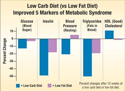 overweight    metabolic syndrome