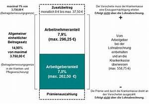 Beitrag Krankenkasse Berechnen : zusatzbeitrag zur gesetzlichen krankenversicherung f r die ~ Themetempest.com Abrechnung