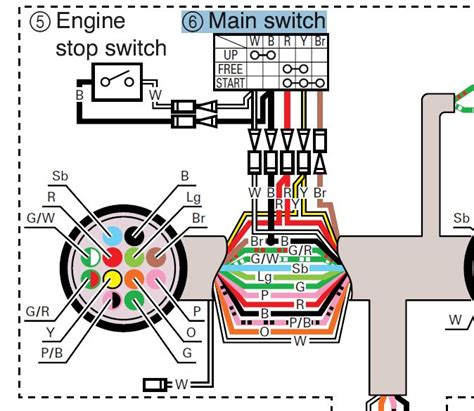 yamaha  ftlrd  motor runs    minutes
