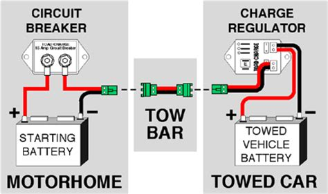 toad charge dinghy vehicle battery charger maintainer