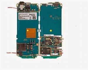 Genius Flasher  Nokia Hardware Blok Hardware Nokia By Picture