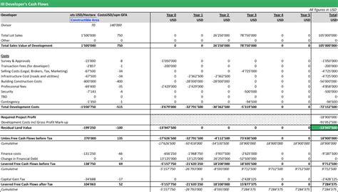 residual land  spreadsheet db excelcom