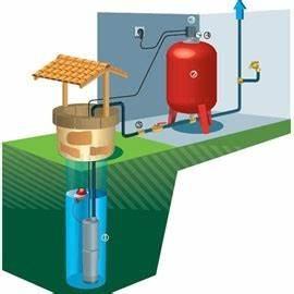 Pompe Avec Surpresseur : la pompe de puits immerg e ou pompe eau pour puit e pompes ~ Premium-room.com Idées de Décoration