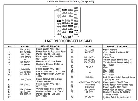 1998 Expedition Fuse Box Diagram by 98 Ford Expedition Interior Fuse Box Diagram Periodic