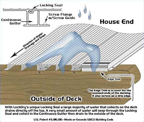 how lockdry decking works deck the area aluminum decking and decks