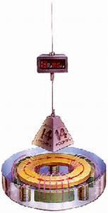 NASA's Antigravity Machine