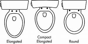 The Ultimate Guide To Buying The Best Toilet