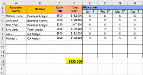 resource allocation template merrychristmaswishesinfo