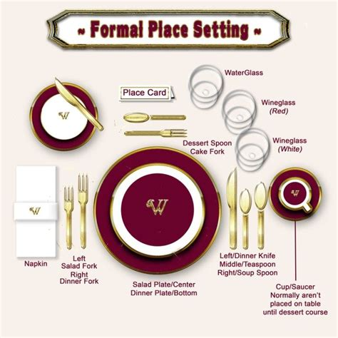 Jun 03, 2020 · you can't see it but they're smiling from ear to ear behind those masks. How to Set a Formal Table - Pink Fortitude, LLC | Formal table setting, Formal dining tables ...