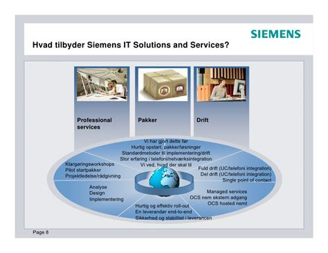 Unified Communication By Siemens Dk. Manage Wireless Networks Windows 8. Roofing Companies In San Antonio Texas. Do Vasectomy Reversals Work New Jersey Mba. Self Employed Ira Options Divorce In Children. Pods Moving Rates Long Distance. Ca Bankruptcy Exemptions Gmat Score Guarantee. Destiny University School Of Medicine And Health Sciences. Best C D Interest Rates Irs Wage Garnishments