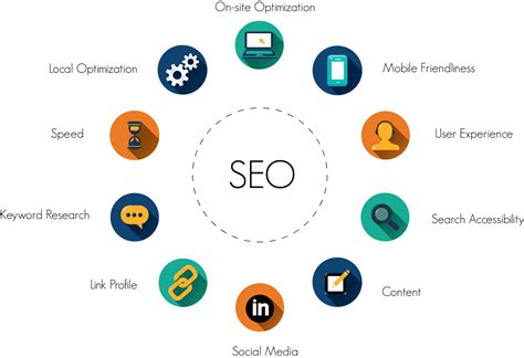 Search Engine Optimization For Hyper Local Service Pages