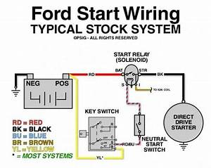 Ford F150 Starter Solenoid Wiring Diagram In 2020