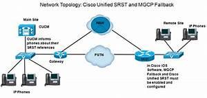 Ip Based Sip Gate Intercom