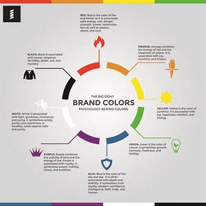 Colours Are Important To Semiotics Because They Act As A