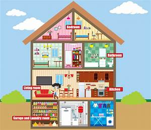 How To Building An Energy Efficient Home Via Home ...