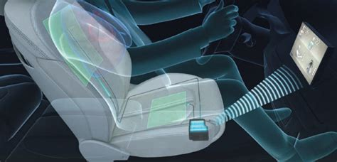 un siège auto massant qui détecte la fatigue au volant