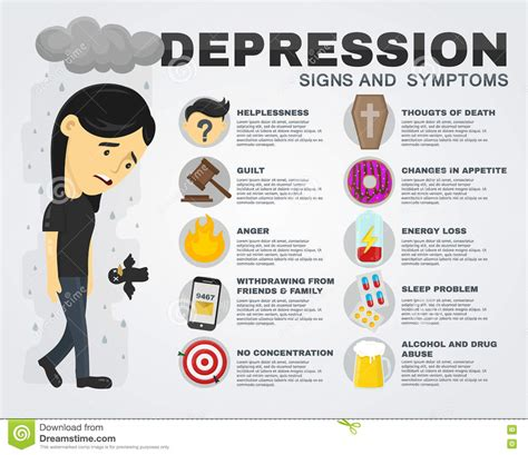 Signs And Symptoms Of Depression Mental Health Area