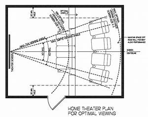 Home theater blueprints home deco plans for Home theater design blueprints