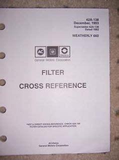Ac Delco Oil Filter Cross Reference - Ofertasvuelo