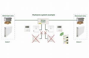 How Can I Control Central Heating   U2013 Lightwave