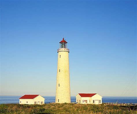 lighthouses circuit tourisme gaspesie