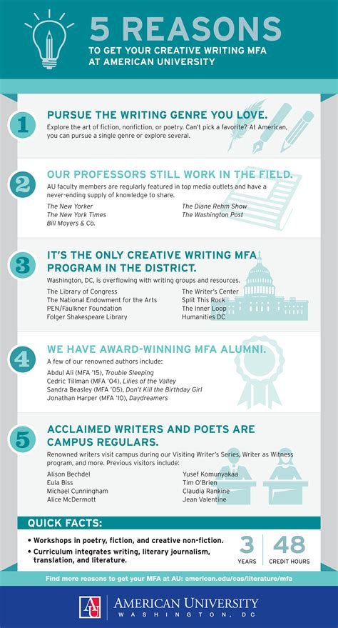 Mfa Creative Writing Washington Dc. What Is An Engineer Salary The Doctors Group. Cheap Business Checks With Logo. Avaya Ip Office Training Help Desk Salesforce. Auto Insurance Bend Oregon Age Withdraw 401k. Create My Own Photo Book Ram Runner Wallpaper. Edinburgh Airport Car Hire Pro Web Marketing. Cumberland Diagnostic And Treatment Center. Automated Drip Marketing Online Schools In Wv