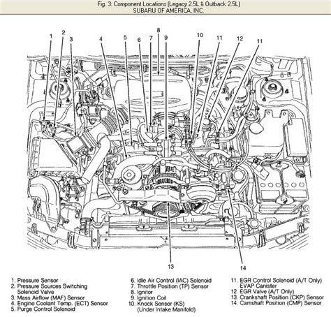 2003 Subaru Outback Wagon Engine Diagram by A 1999 Subaru Legacy Outback With 205k