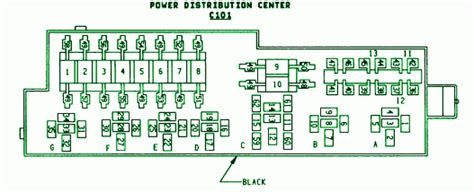 95 Jeep Fuse Box Diagram by 95 Jeep Wrangler Fuse Box Diagram Auto Fuse Box Diagram