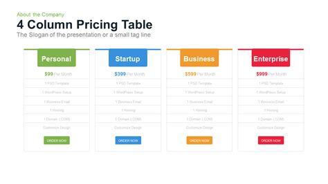 powerpoint table template four column pricing table powerpoint and keynote template slidebazaar