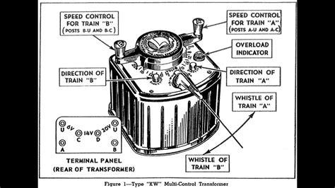 wiring diagram lionel cattle car