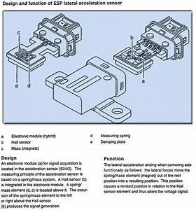 Systeme Esp Asr Defaillant C4 Picasso : d faut d 39 esp sur w203 270 cdi mercedes m canique lectronique forum technique ~ Medecine-chirurgie-esthetiques.com Avis de Voitures