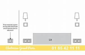 Hauteur Tete De Lit : emplacement et hauteur d 39 un interrupteur guide electricien grand paris ~ Teatrodelosmanantiales.com Idées de Décoration