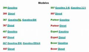 Foroamigospeugeot Blogspot Com  Manual Mantenimiento  Espa U00f1ol   Todos Los Modelos Peugeot  2008