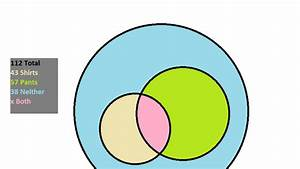 31 Union And Intersection Venn Diagram