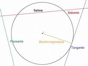 Tangente Berechnen Ohne Punkt : mathematik 7 klasse ~ Themetempest.com Abrechnung
