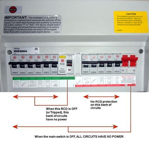 wylex consumer unit wiring diagram wiring diagram  schematics