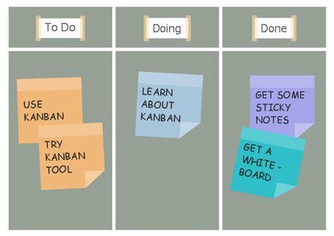 kanban board software conceptual diagram   kanban