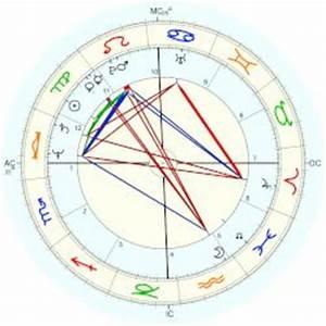 Nancy Reagan Astrology Chart Doria Reagan Horoscope For Birth Date 13 September 1951