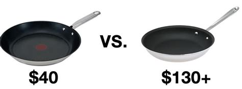 frugal  stick fry pan saute pan  money blog