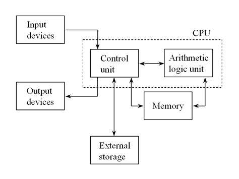 abstract thinking electrical  computer engineering
