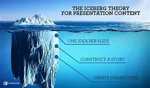 iceberg principle hemingway definition iceberg principle hemingway definition doing homework in other classes