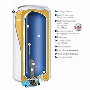 Prix Des Chauffes Eau Electrique : chauffe eau lectrique vertical mural acc l r 50l zeneo ~ Edinachiropracticcenter.com Idées de Décoration