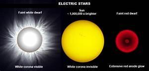 NASA's Dim View of Stars – holoscience.com | The ELECTRIC UNIVERSE®