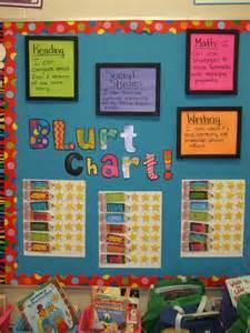 Pinterest Classroom Management