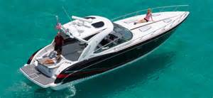 Pictures of Formula Speed Boats For Sale