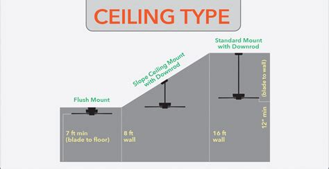 ceiling fan mounting height view larger