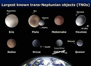 How Many Planets Are in Our Solar System - Pics about space