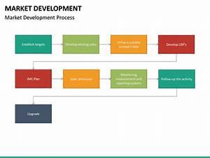 Market Development Powerpoint Template
