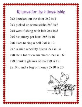 Multiplication Rhymes 2 To 10 By Jenny Cordero Tpt